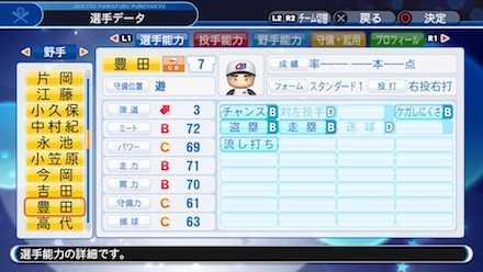 豊田泰光の選手ステータス画像