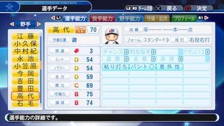 高代延博の選手ステータス画像