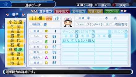 川相昌弘の選手ステータス画像