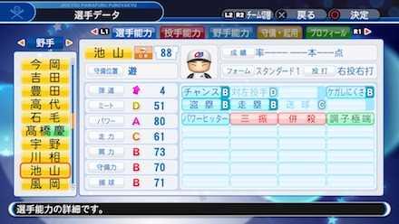 池山隆寛の選手ステータス画像