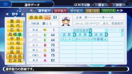 奈良原浩の選手ステータス画像