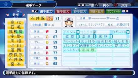 石井琢朗の選手ステータス画像