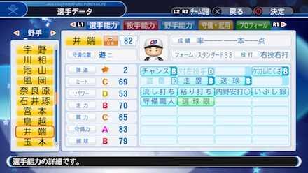 井端弘和の選手ステータス画像
