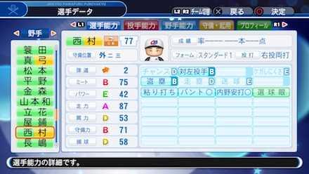 西村徳文の選手ステータス画像