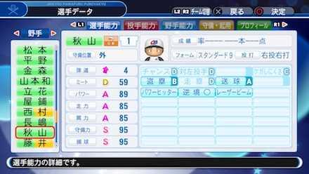 秋山幸二の選手ステータス画像