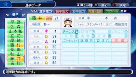 藤井康雄の選手ステータス画像