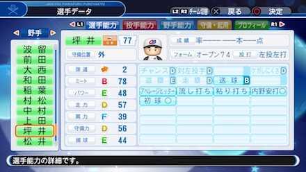 坪井智哉の選手ステータス画像