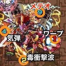 獄炎の神殿・修羅場2 ボス攻撃