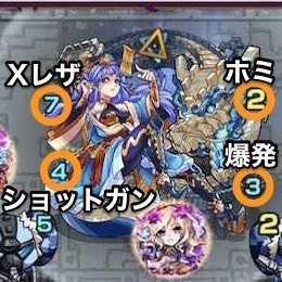 秘泉の神殿・修羅場2 ボス攻撃
