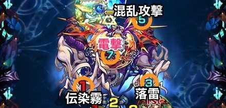 カルナ覚醒後ボス攻撃パターン.jpg