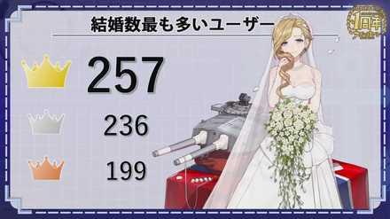 結婚数が最も多いユーザーの画像2.jpg