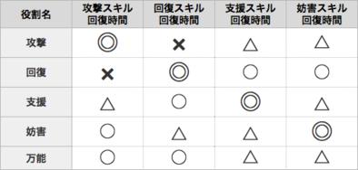 パラメーター比較表2