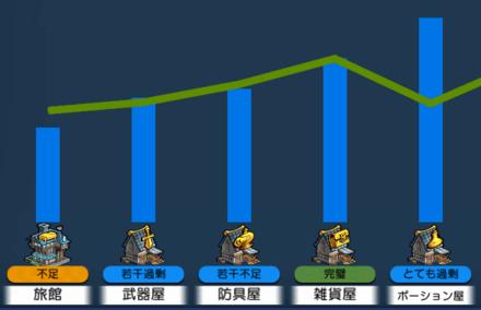 需要と供給の画像