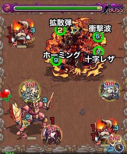 火の獣神竜を求めてボスステージ2攻略.jpg