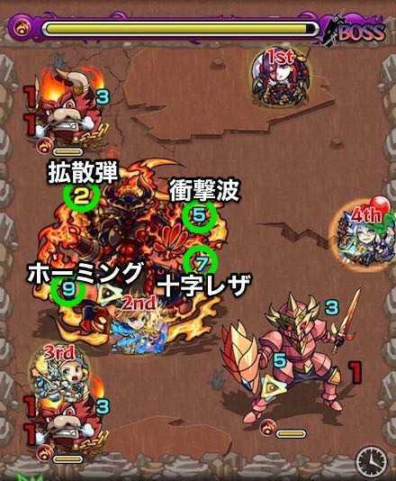 火の獣神竜を求めてボスステージ3攻略.jpg