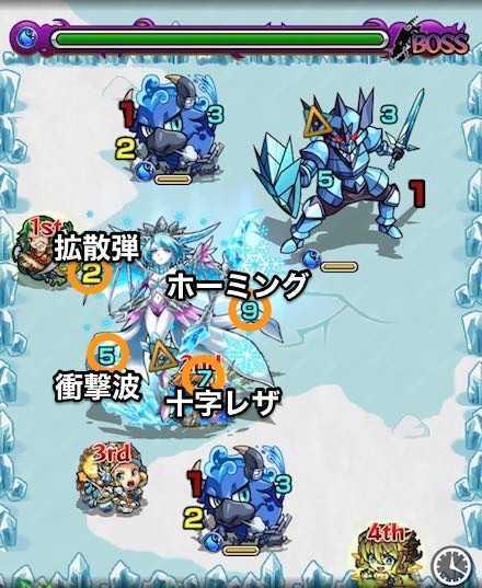 水の獣神竜を求めてボスステージ2攻略.jpg