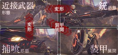 GE3武器(神機)の形態