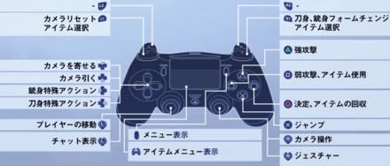 ゴッドイーター3(GE3)の基本操作