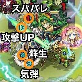 ルキウスのボス攻撃パターン