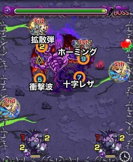 闇の獣神竜を求めてのボスステージ2攻略.jpg