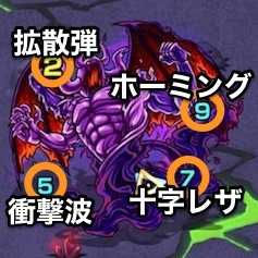 闇の獣神竜を求めてのボス攻撃パターン