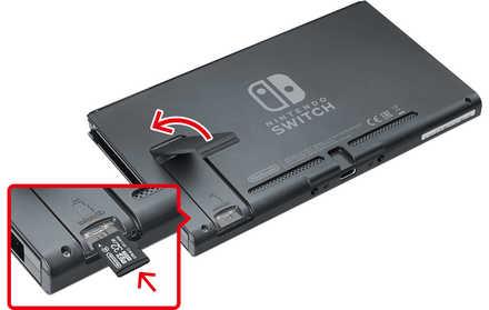 スイッチのSDカード交換方法の解説画像