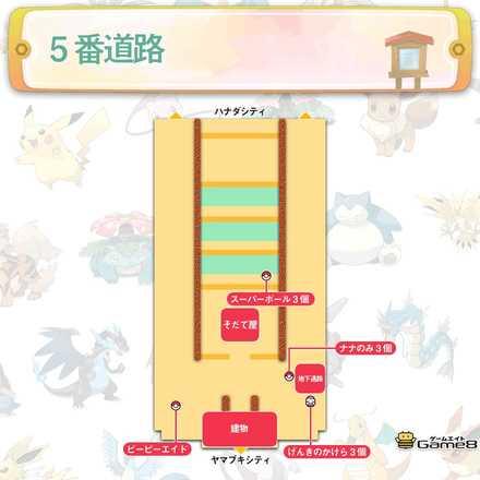 ポケモンレッツゴー(ピカブイ)の5番道路