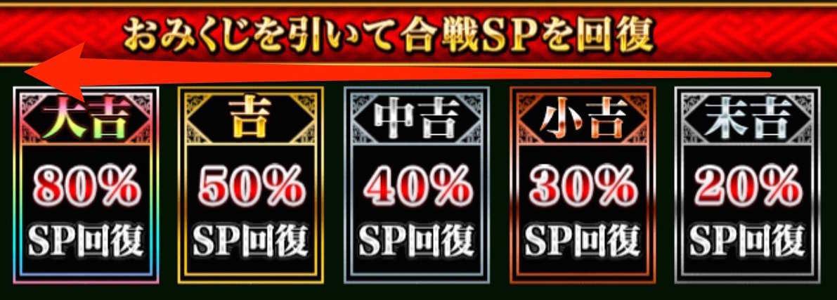 合戦SP回復おみくじ券についての画像1