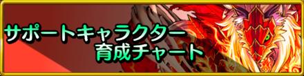 育成バナー_サポートキャラクター.png