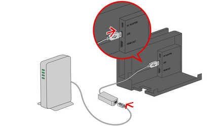 スマブラSPの有線LANアダプターの画像