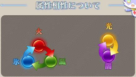 属性相性画像.jpg