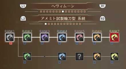 武器(神機)はアメミト系列を強化