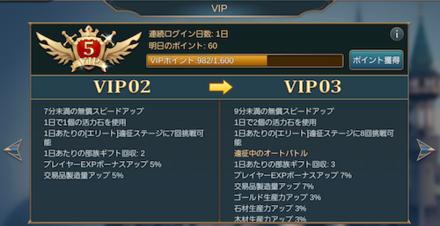 VIPレベルの画像