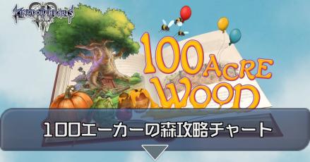 100エーカーの森