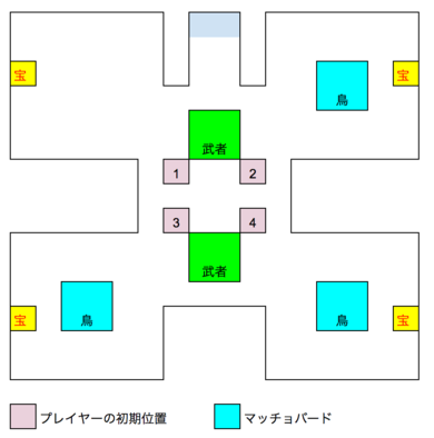 ステージ1の画像
