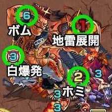 松永久秀の攻撃パターン