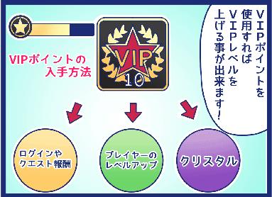 VIPレベル_02.png