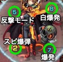 ニルヴァーナ攻撃パターン(覚醒前)