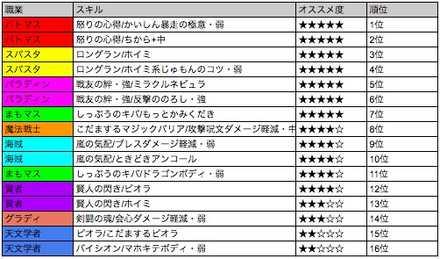 おすすめ輝石ランキング表の画像