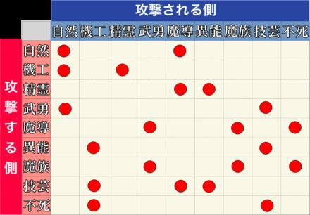 相性表の画像.png