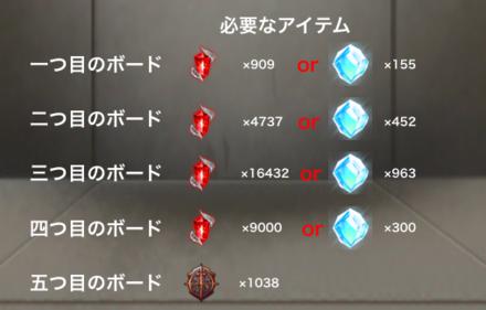 ボードのアイテム数の画像