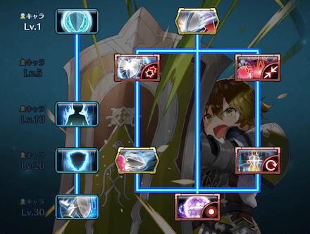 盾のスキルツリー