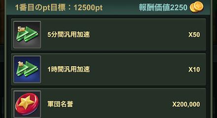 戦場イベント-戦場掃討のポイント達成報酬