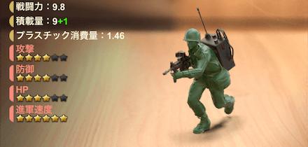 兵士の訓練
