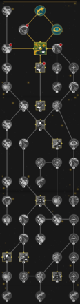 魔法動物学者のスキルツリー