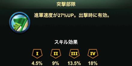 突撃部隊スキル