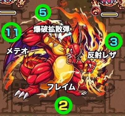 火修羅場1 ボス攻撃パターン