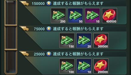 戦場イベント-縦深作戦のポイント達成報酬
