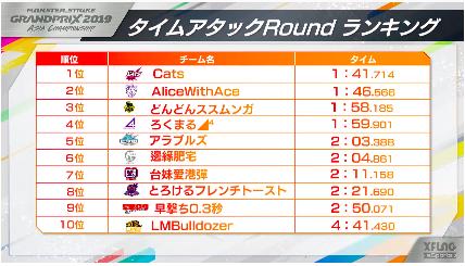 モンストグランプリ2019 タイムアタックラウンド