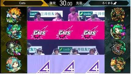 Cats vs ろくまる◢⁴(機甲の蒼将)